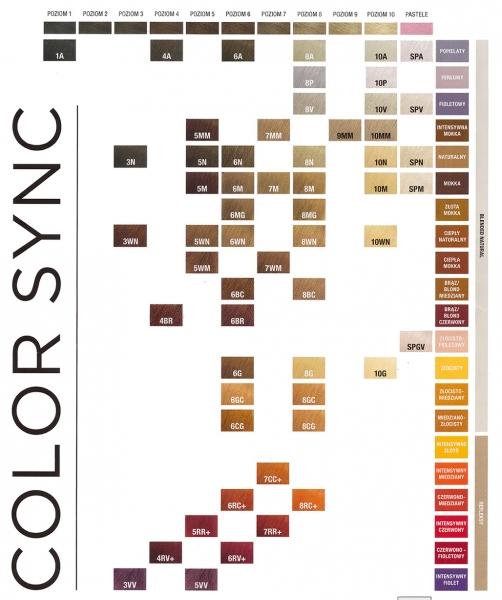 Краска для волос Matrix Color Sync