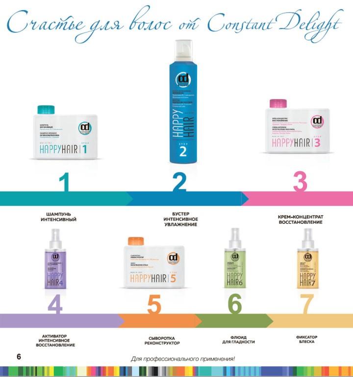 Крем-концентрат Constant Delight Happy Hair Step3
